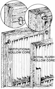 hollow core diagram
